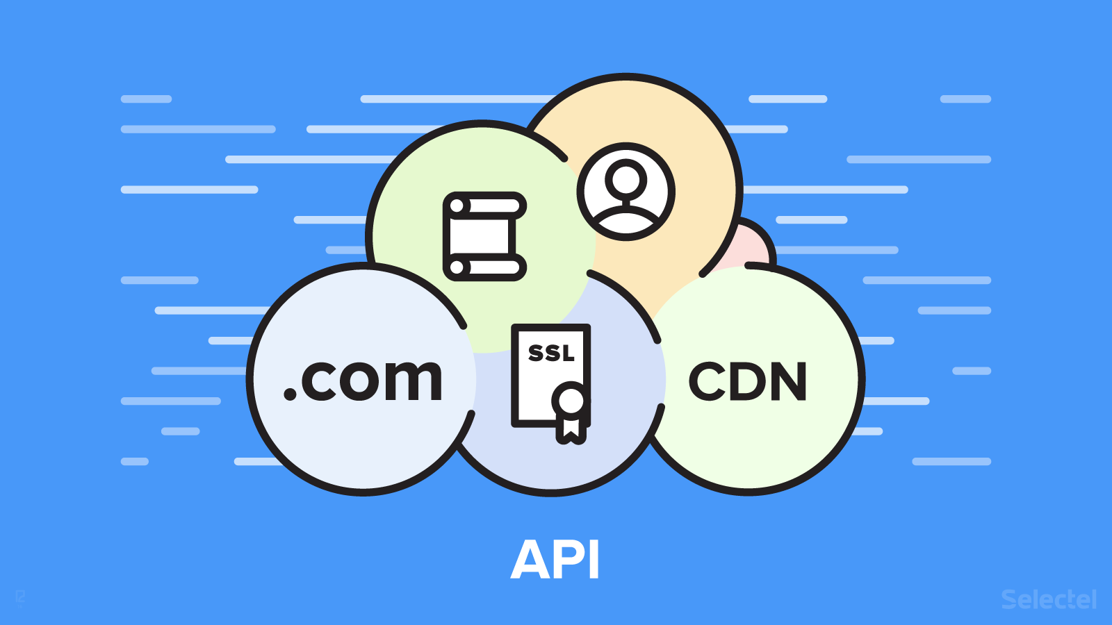Cloud Storage API