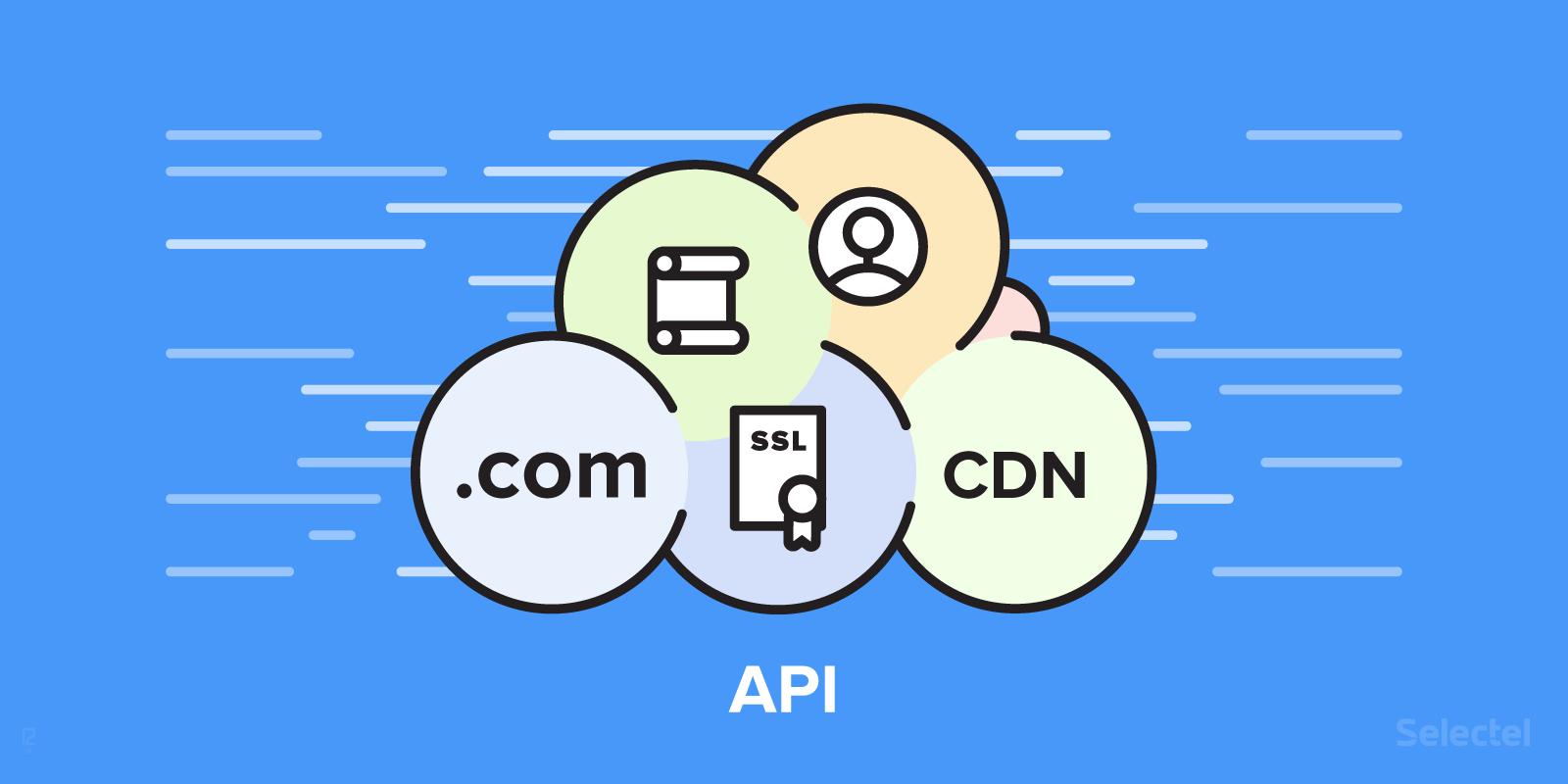 Облачное хранилище: новые функции API