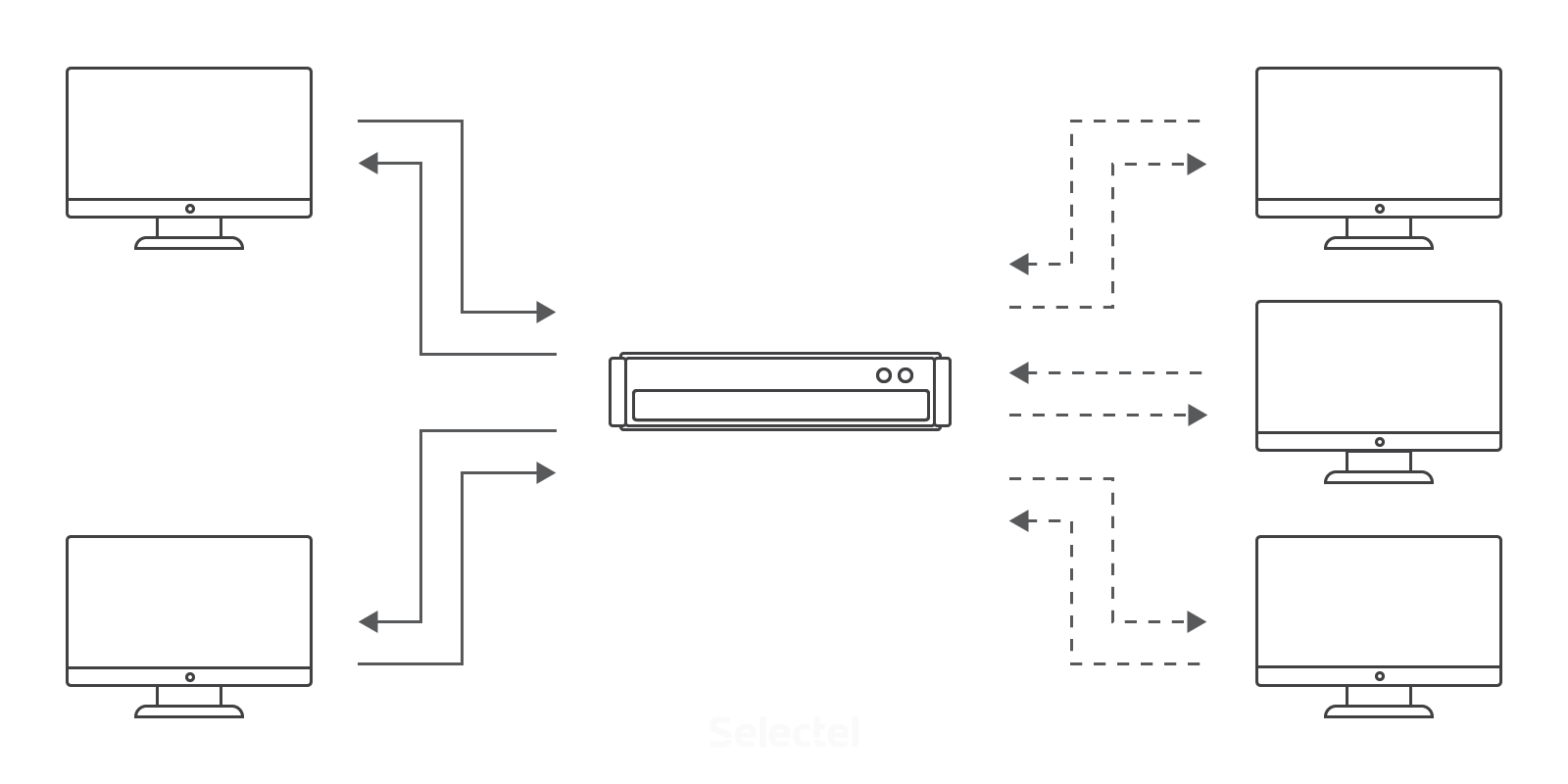 1gb-kanal