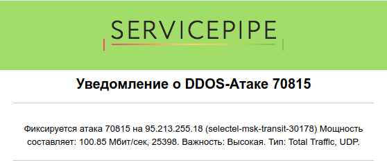 Статистика DDoS атаки