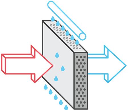 Схема работы адиабатической системы